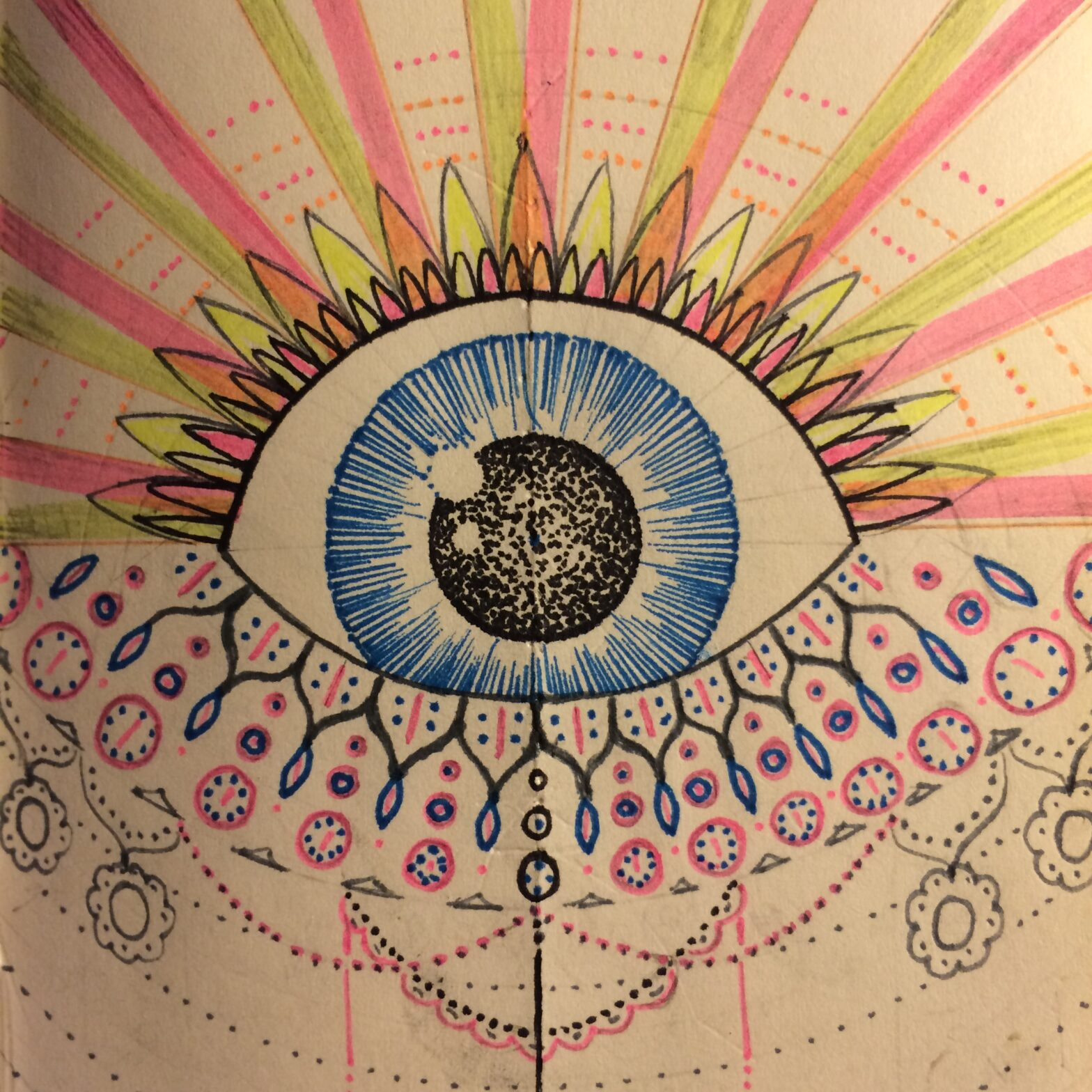 Rise of Awareness